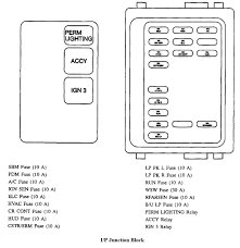 1997 buick fuse box 1997 wiring diagrams