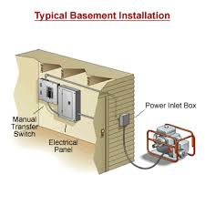 power transfer system buyer s guide how to pick the perfect power installing a power transfer system in a basement