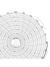 Circular Chart Paper 24001660 004 Honeywell Circular Chart