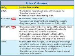 Pulse Oximeter Readings Chart Image Result For Pulse Oximeter Readings Chart Nursing