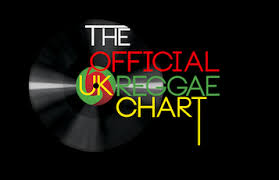 Charts The Official Uk Reggae Chart
