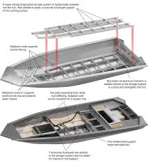 78 best aluminum boat design images on pinterest Lund Boat Wiring Diagram aluminium boats production Поиск в google lund boats wiring diagrams