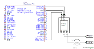 raspberry pi based smart phone controlled home automation circuit
