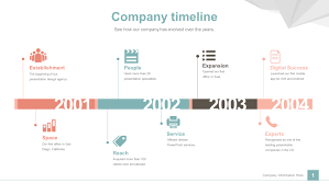 Timeline Slides In Powerpoint Company Timeline Template Powerpoint Templates History Free
