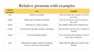 Various grammatical rules and style guides determine which relative pronouns may be suitable in. Defining Relative Clauses 2 Online Presentation