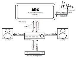 sony wiring diagrams on sony images free download wiring diagrams Sony Cdx Gt550ui Wiring Diagram sony wiring diagrams 12 sony cdx ca650x wiring sony wiring diagrams for car radio sony cdx gt550ui wiring diagram