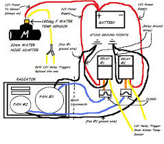 dual electric fan wiring diagram dual image wiring how to ms3 dual radiator fan experiment mazdaspeed forums on dual electric fan wiring diagram