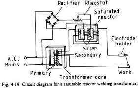 arc welding transformer diagram wiring diagrams schematic welding transformer diagram wiring diagram site lincoln arc welding machines arc welding transformer diagram