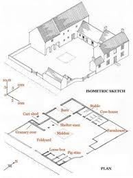 135 best 1 house ideas floor plans images on pinterest Eames House Plan Section Elevation farm layout with cart shed, barn, stable, cow house milk house Eames House Interior