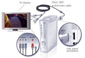 similiar xbox 360 slim schematics keywords xbox 360 slim wiring diagram xbox circuit diagrams