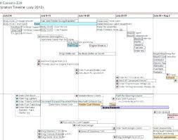 Job Timeline Template Excel