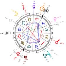 Astrology And Natal Chart Of Pavel Bure Born On 1971 03 31