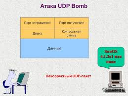 Презентация на тему Транспортный уровень ip icmp tcp udp  12 Атака udp bomb Некорректный udp пакет Порт отправителя Порт получателя Длина Контрольная сумма Данные sunos 4 1 3a1 или ниже