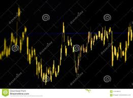 Stock Trading Charts Close Up Led Charts And Summary Info For Making Stock
