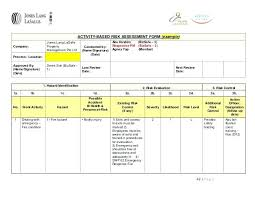Electrical Work Risk Assessment Template Templates Resume For Form ...