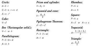 Basic Math And Pre Algebra For Dummies Cheat Sheet Basic