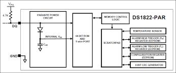 ds1822 par econo parasite power digital thermometer maxim ds1822 par block diagram