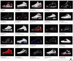 Jordan Retro Chart 64 Unusual Air Jordans Chart