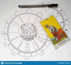Astrologia Natal Chart Tarot Card Strength Illustrazione Di