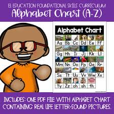 A To Z Alphabets Chart Worksheets Teaching Resources Tpt