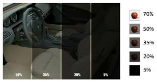 Car Services Window Tinting Cartersville Page 2