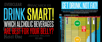 Get Drunk Not Fat Chart Fitness Infographics Front