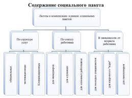 психология темы дипломных работ Социальная психология темы дипломных работ