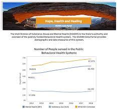 University Utah My Chart University Of Utah Portal