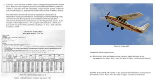 Cessna 182 Performance Charts 2 In Lecture 7a We Saw That Airplanes Require A