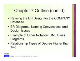Er Design Issues Entity Relationship Er Model Ppt Download