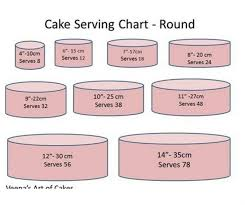 Cake Serving Size Chart Cake Serving Chart Guide Popular Tier Combinations Veena
