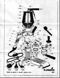 Free Vacuum Diagrams