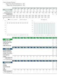 Family Budget Planner Spreadsheet A Download Here 3 Monthly