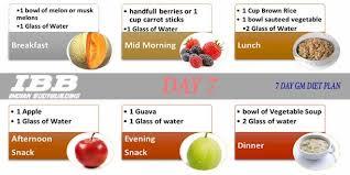 Gm Diet Vegetarian Chart 7 Days Gm Diet The Best Indian Vegetarian Diet To Lose