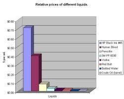 Hp Printer Comparison Chart Hp Printer Ink Cartridge Hong Kong Tech Phooey