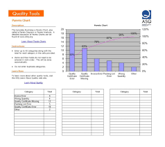 34 Best Pareto Chart Examples Templates Excel