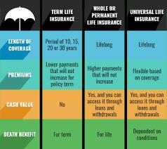 Liberty Mutual Life Insurance Quotes