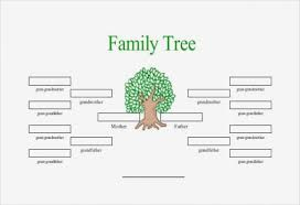 Build Family Tree Templatee Simple Maker Wheel Of Concept Upaspain