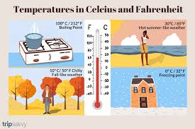 50 50 Snap Weight Chart Temperatures In Canada Convert Fahrenheit To Celsius