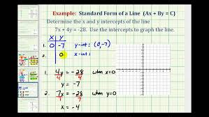 ex graph a linear equation in standard form using the intercepts definition maxresde standard form linear
