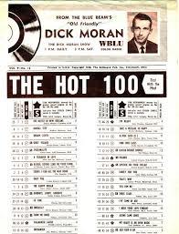 「1958, Billboard Hot 100」の画像検索結果