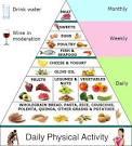dieta paleo meniu