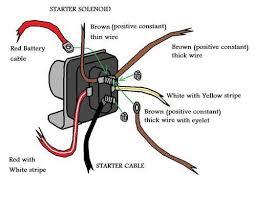 starter solenoid jpg remote starter solenoid wiring diagram remote auto wiring 500 x 385