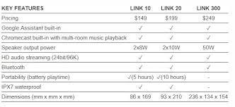 jbl link. check out jbl link-series specifications below jbl link