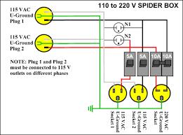 circuit breaker box wiring diagram circuit image 220 breaker box diagram smartdraw diagrams on circuit breaker box wiring diagram