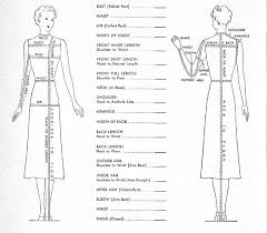Full Body Measurement Chart Lonely Hepkat Pattern Sizing