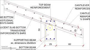 Civil Engineering Rcc Design Reinforced Concrete Sloped Roof Slab Overhang Detail