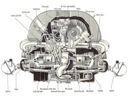 com thing type view topic engine cutaway image have been reduced in size click image to view fullscreen