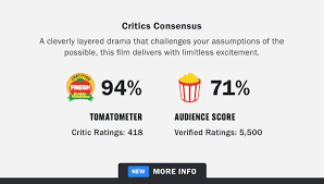 We're introducing Verified Ratings and Reviews to Help You Make Your  Viewing Decisions << Rotten Tomatoes – Movie and TV News
