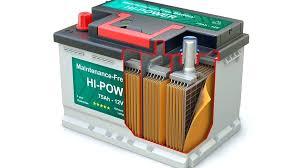 Automotive Battery Granjaintegral Co